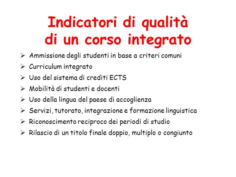 Titoli congiunti e doppi titoli Il titolo congiunto (joint degree) o il doppio titolo (double/multiple degree) costituiscono due possibili esiti di un corso di studio integrato.