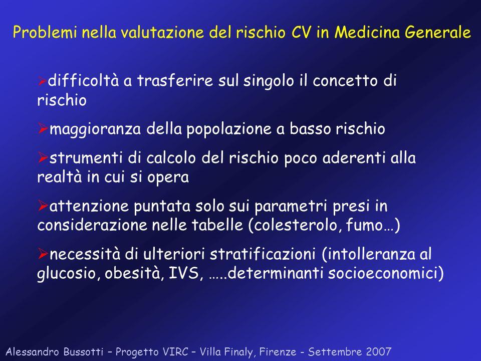 Alessandro Bussotti – Progetto VIRC – Villa Finaly, Firenze - Settembre 2007 difficoltà a trasferire sul singolo il concetto di rischio maggioranza de
