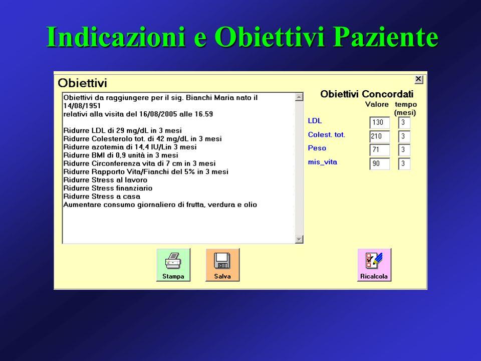 Indicazioni e Obiettivi Paziente