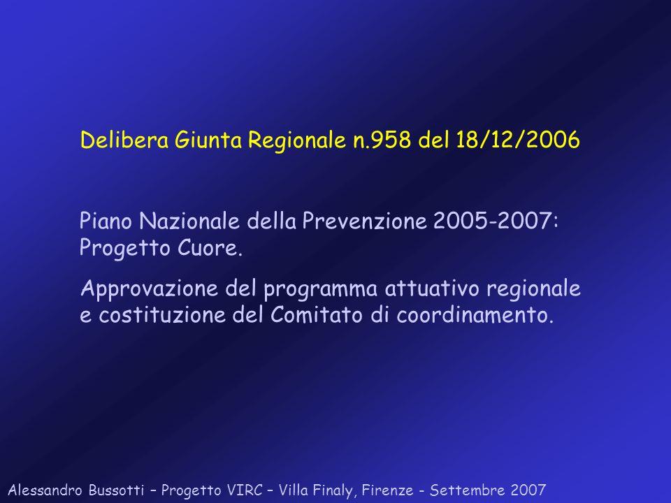 Alessandro Bussotti – Progetto VIRC – Villa Finaly, Firenze - Settembre 2007 Delibera Giunta Regionale n.958 del 18/12/2006 Piano Nazionale della Prev
