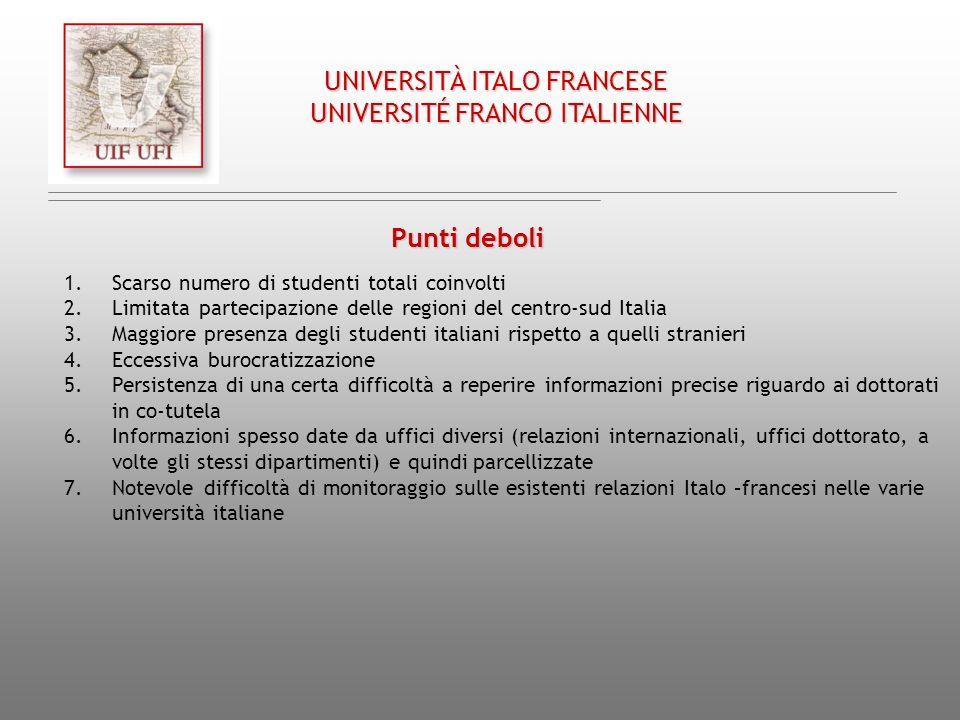 UNIVERSITÀ ITALO FRANCESE UNIVERSITÉ FRANCO ITALIENNE Punti deboli 1.Scarso numero di studenti totali coinvolti 2.Limitata partecipazione delle region