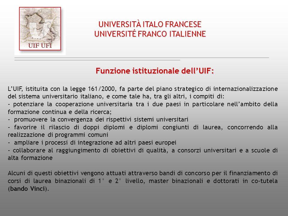 UNIVERSITÀ ITALO FRANCESE UNIVERSITÉ FRANCO ITALIENNE Bando Vinci: pubblicazione annuale dal 2001 con lobiettivo di favorire la creazione di doppi diplomi e diplomi congiunti e la realizzazione di tesi e di percorsi di dottorato in regime di co-tutela.