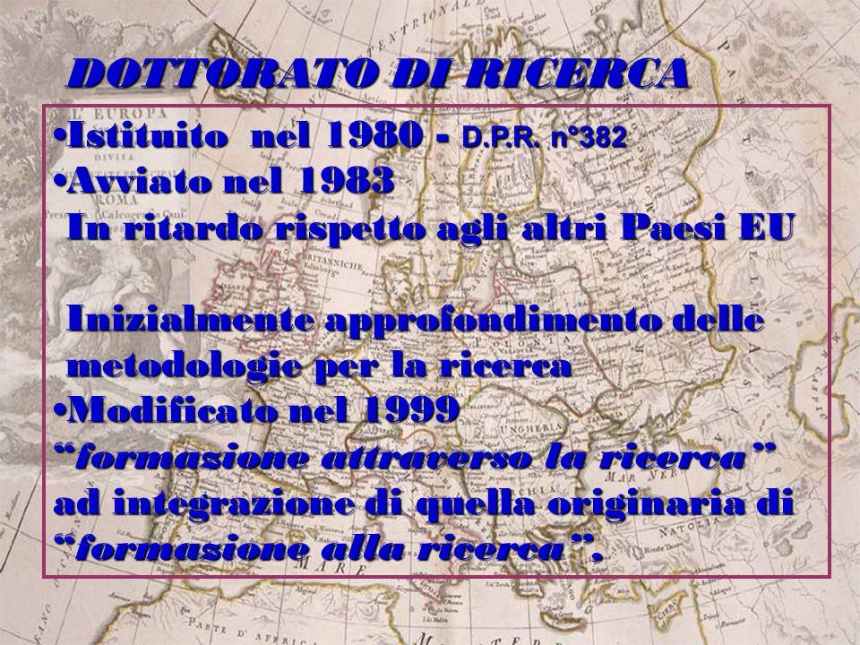 Istituito nel 1980 - D.P.R. n°382Istituito nel 1980 - D.P.R. n°382 Avviato nel 1983Avviato nel 1983 In ritardo rispetto agli altri Paesi EU In ritardo