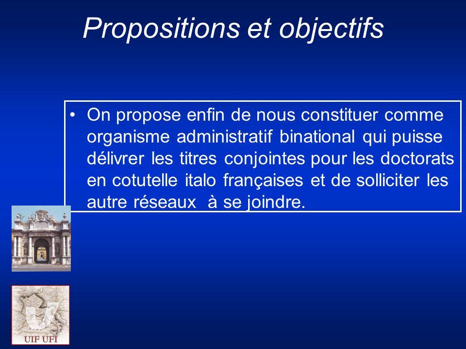 Propositions et objectifs On propose enfin de nous constituer comme organisme administratif binational qui puisse délivrer les titres conjointes pour les doctorats en cotutelle italo françaises et de solliciter les autre réseaux à se joindre.