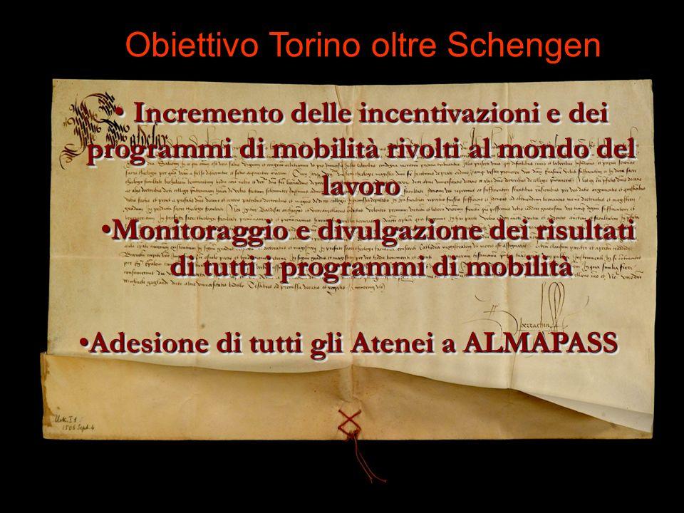 Obiettivo Torino oltre Schengen Incremento delle incentivazioni e dei programmi di mobilità rivolti al mondo del lavoro Incremento delle incentivazion