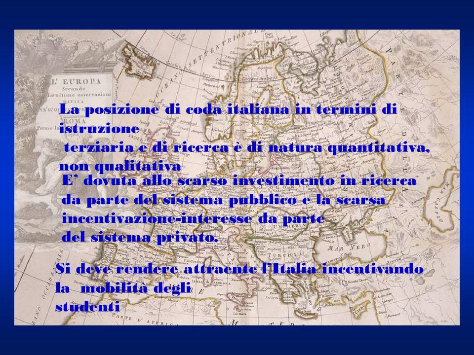 La posizione di coda italiana in termini di istruzione terziaria e di ricerca è di natura quantitativa, non qualitativa E dovuta allo scarso investime
