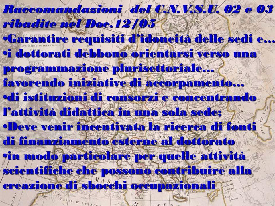 Raccomandazioni del C.N.V.S.U. 02 e 03 ribadite nel Doc.12/05 Garantire requisiti didoneità delle sedi e…Garantire requisiti didoneità delle sedi e… i