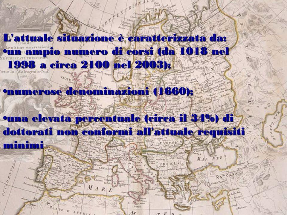 L'attuale situazione è caratterizzata da: un ampio numero di corsi (da 1018 nelun ampio numero di corsi (da 1018 nel 1998 a circa 2100 nel 2003); 1998