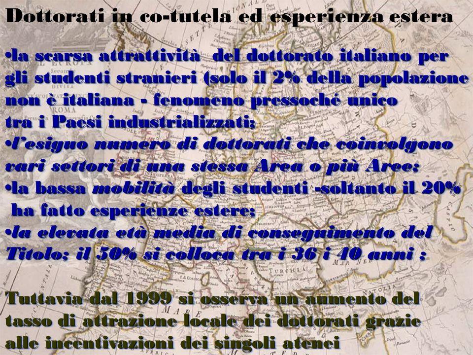 Italiani (inI) Fr(I+F) Supervisione tutorato: 57 % 35 72 % Clima intellettuale: 53 %35 62% Infrastrutture: 70 %53 76% Soddisfazione generale 78 %67 93% Soddisfazione Dottorandi Italiani Francesi