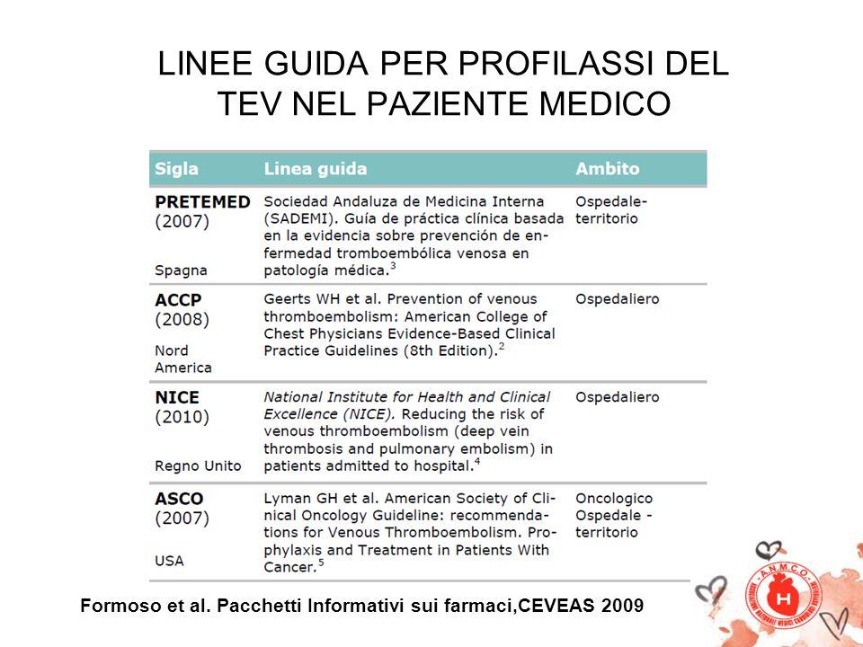 LINEE GUIDA PER PROFILASSI DEL TEV NEL PAZIENTE MEDICO Formoso et al. Pacchetti Informativi sui farmaci,CEVEAS 2009