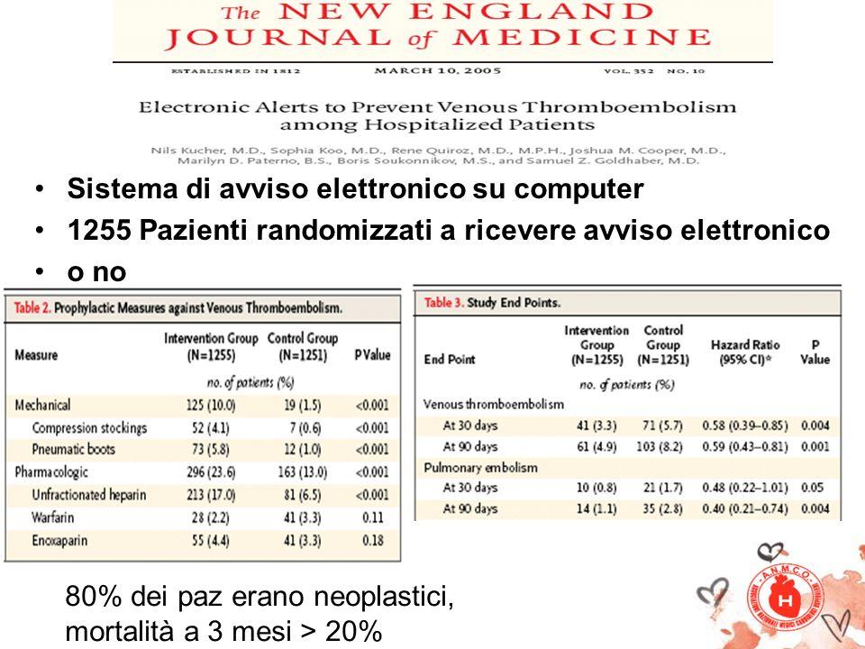Sistema di avviso elettronico su computer 1255 Pazienti randomizzati a ricevere avviso elettronico o no 80% dei paz erano neoplastici, mortalità a 3 mesi > 20%