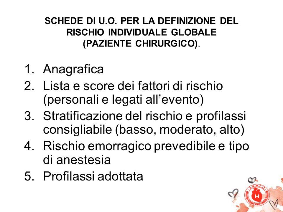 SCHEDE DI U.O.PER LA DEFINIZIONE DEL RISCHIO INDIVIDUALE GLOBALE (PAZIENTE CHIRURGICO).