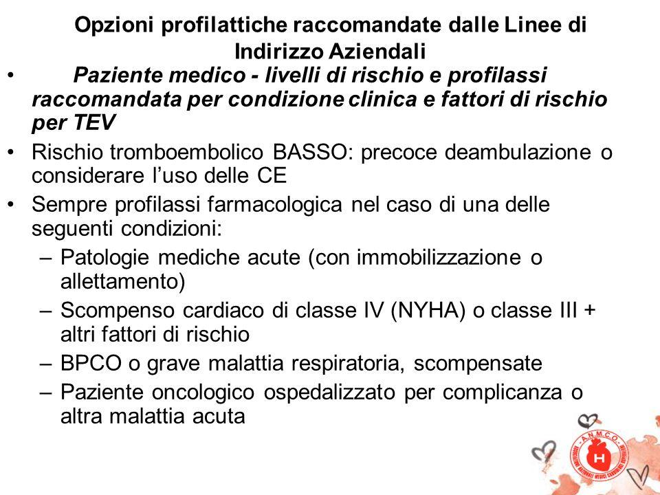 Opzioni profilattiche raccomandate dalle Linee di Indirizzo Aziendali Paziente medico - livelli di rischio e profilassi raccomandata per condizione cl