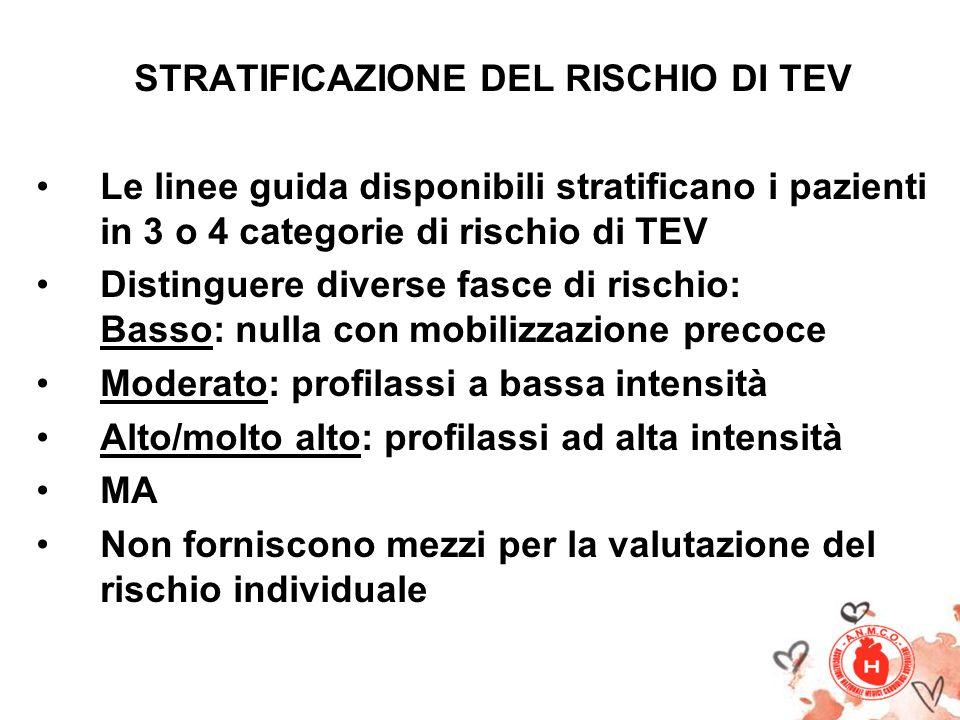 STRATIFICAZIONE DEL RISCHIO DI TEV Le linee guida disponibili stratificano i pazienti in 3 o 4 categorie di rischio di TEV Distinguere diverse fasce d