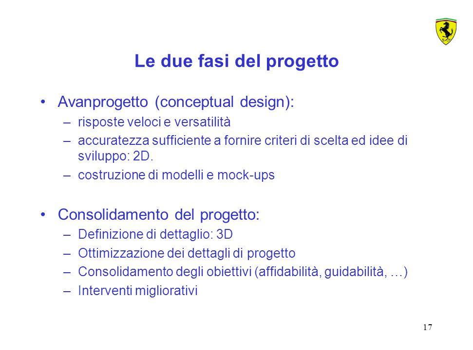 17 Le due fasi del progetto Avanprogetto (conceptual design): –risposte veloci e versatilità –accuratezza sufficiente a fornire criteri di scelta ed i