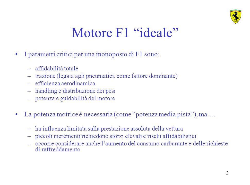 2 Motore F1 ideale I parametri critici per una monoposto di F1 sono: –affidabilità totale –trazione (legata agli pneumatici, come fattore dominante) –
