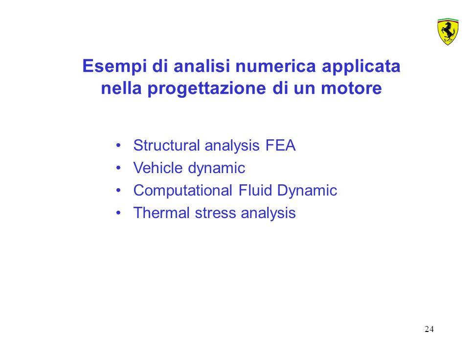 24 Esempi di analisi numerica applicata nella progettazione di un motore Structural analysis FEA Vehicle dynamic Computational Fluid Dynamic Thermal s