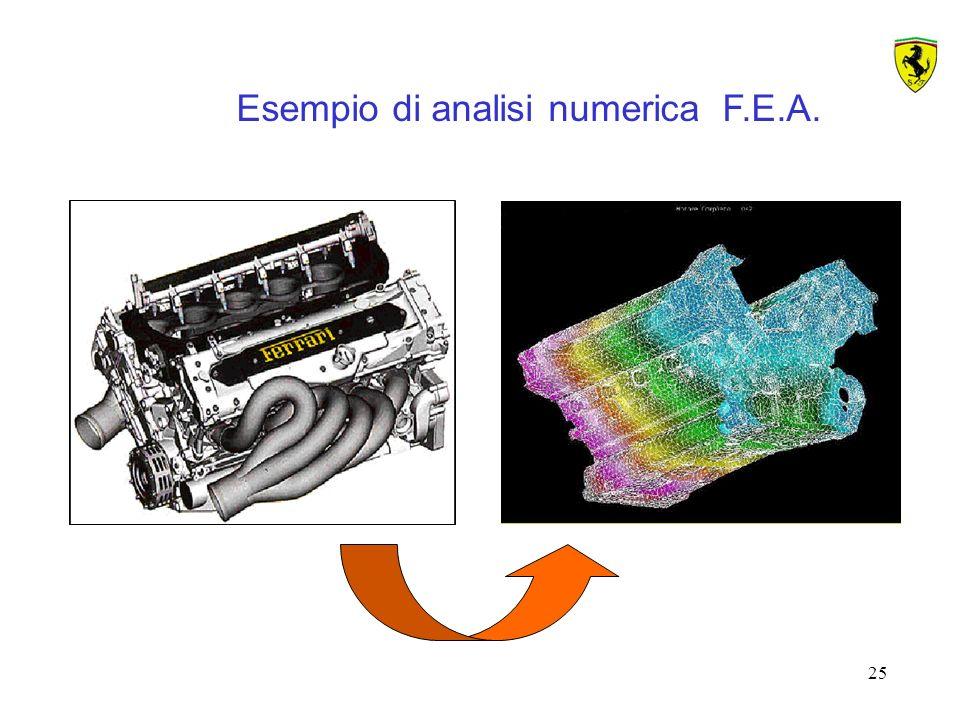 25 Esempio di analisi numerica F.E.A.