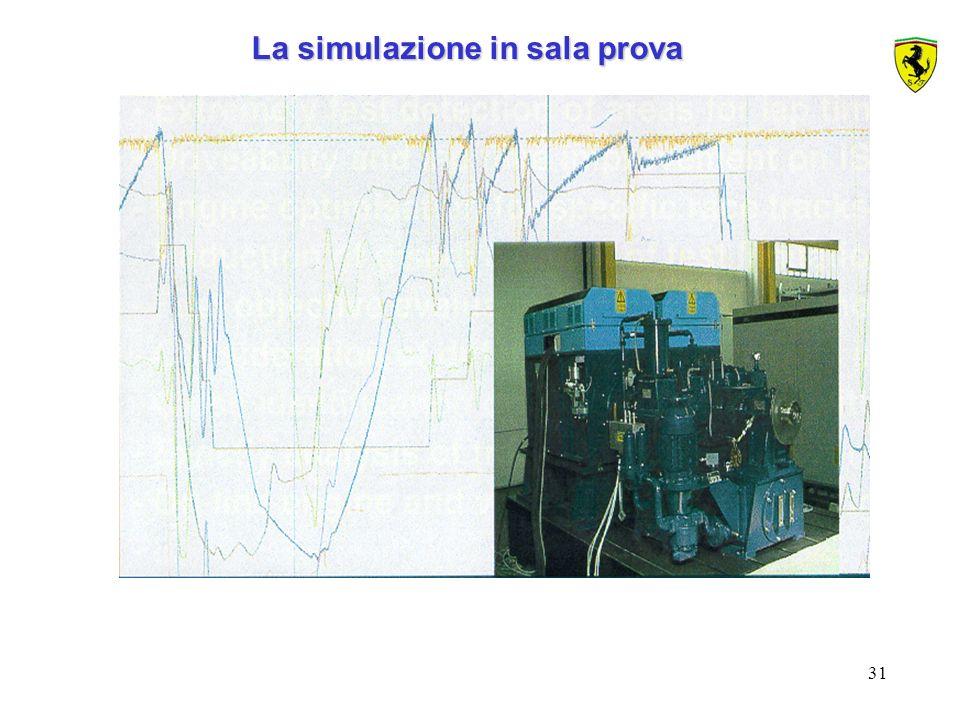 31 La simulazione in sala prova La simulazione in sala prova
