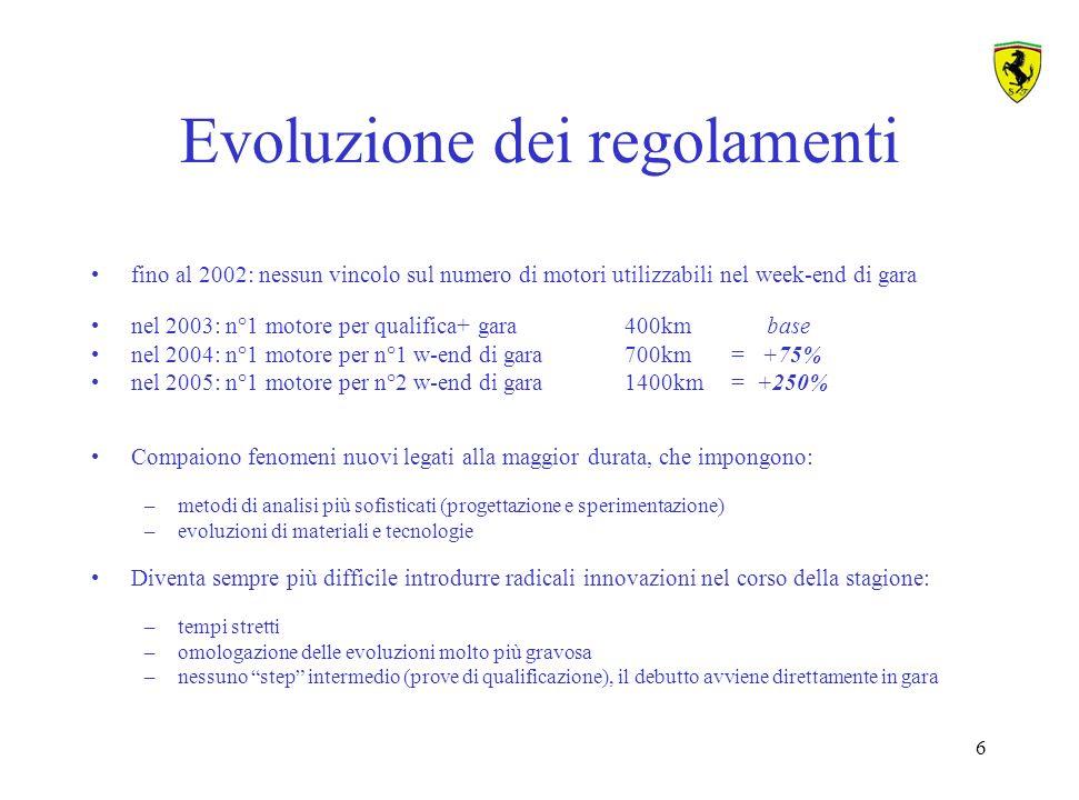 7 Evoluzione motori V10 046 (1996)055 (2005) Potenza max100122 Max RPM100112 vel.