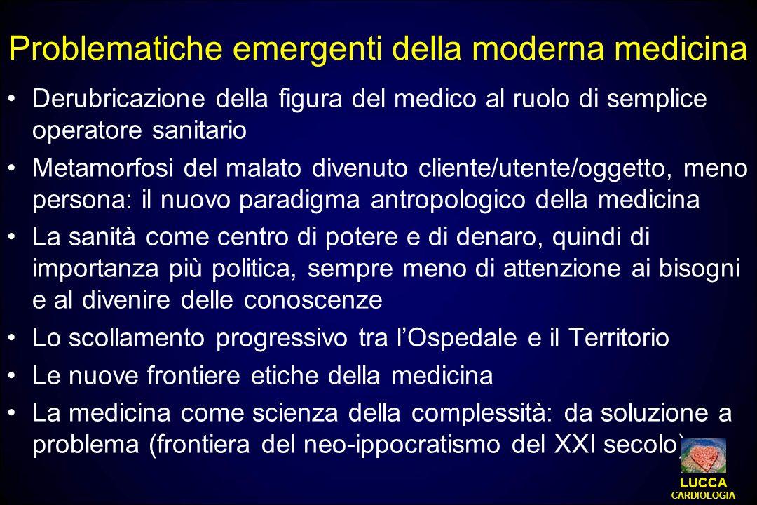 Problematiche emergenti della moderna medicina Derubricazione della figura del medico al ruolo di semplice operatore sanitario Metamorfosi del malato