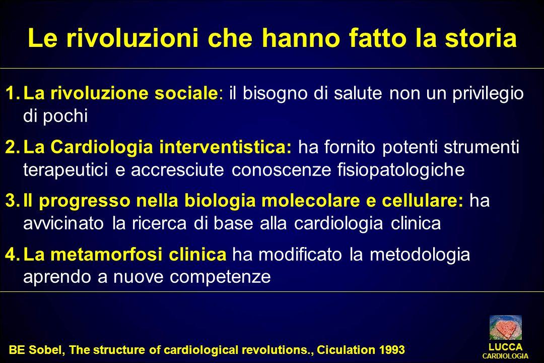 1.La rivoluzione sociale: il bisogno di salute non un privilegio di pochi 2.La Cardiologia interventistica: ha fornito potenti strumenti terapeutici e