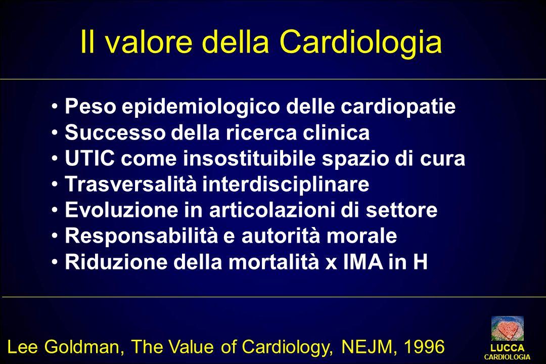 Peso epidemiologico delle cardiopatie Successo della ricerca clinica UTIC come insostituibile spazio di cura Trasversalità interdisciplinare Evoluzion