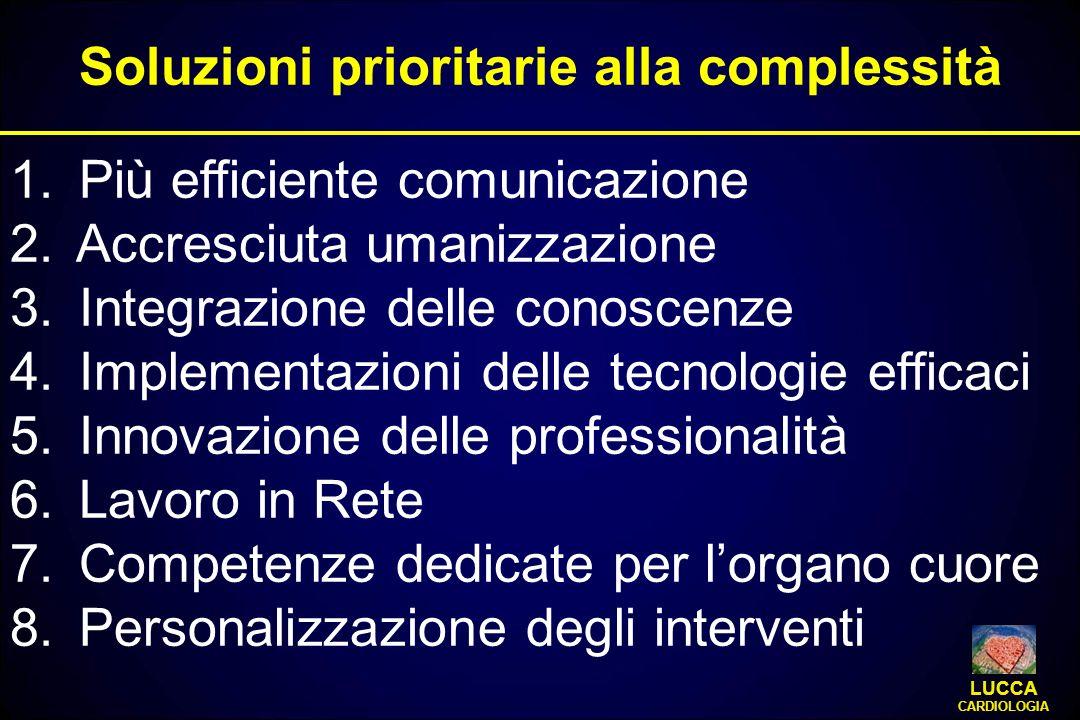 Soluzioni prioritarie alla complessità LUCCA CARDIOLOGIA 1. Più efficiente comunicazione 2. Accresciuta umanizzazione 3. Integrazione delle conoscenze