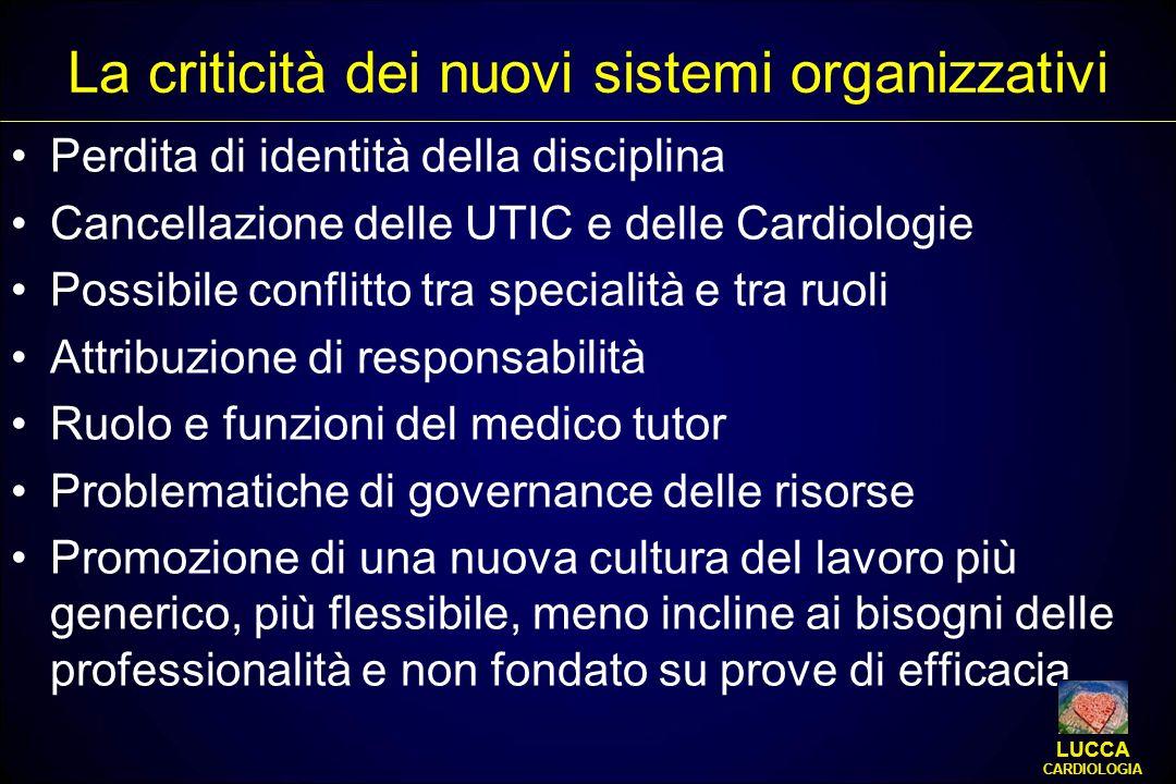 La criticità dei nuovi sistemi organizzativi Perdita di identità della disciplina Cancellazione delle UTIC e delle Cardiologie Possibile conflitto tra