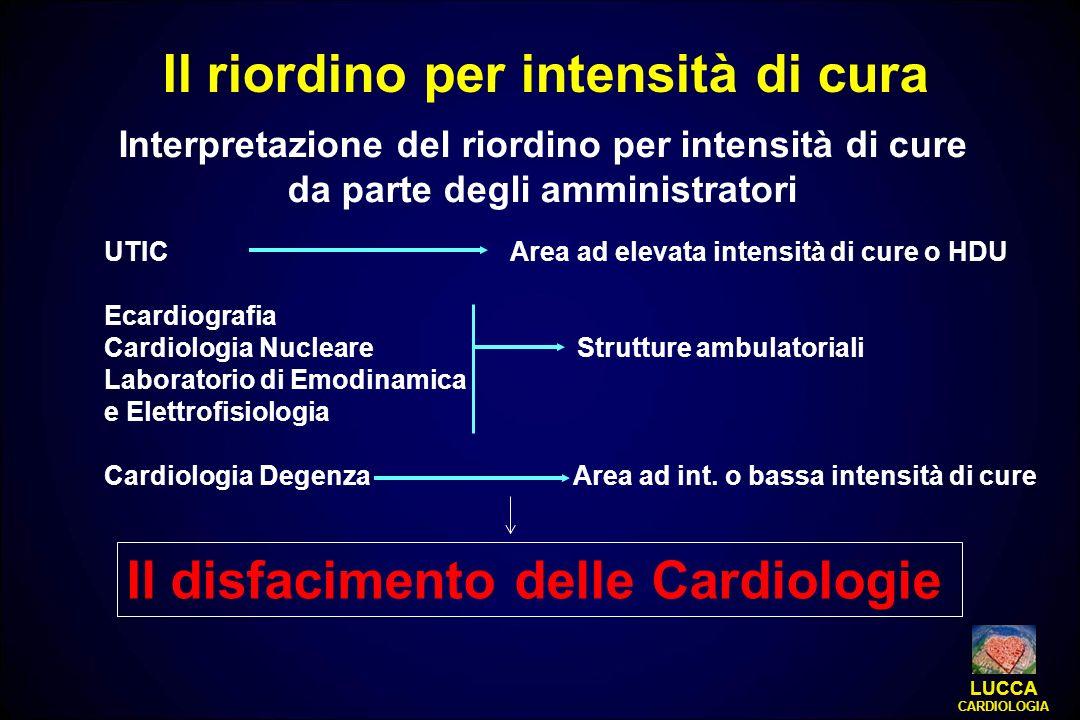 Il riordino per intensità di cura Interpretazione del riordino per intensità di cure da parte degli amministratori UTIC Area ad elevata intensità di c