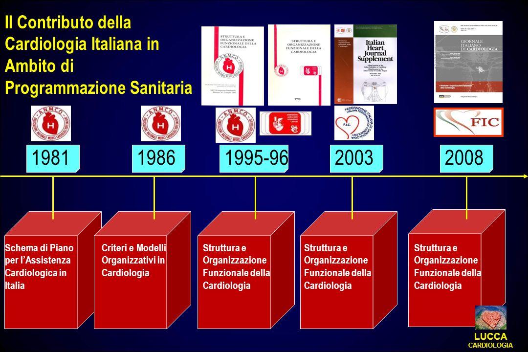 Il Contributo della Cardiologia Italiana in Ambito di Programmazione Sanitaria Schema di Piano per lAssistenza Cardiologica in Italia Criteri e Modell