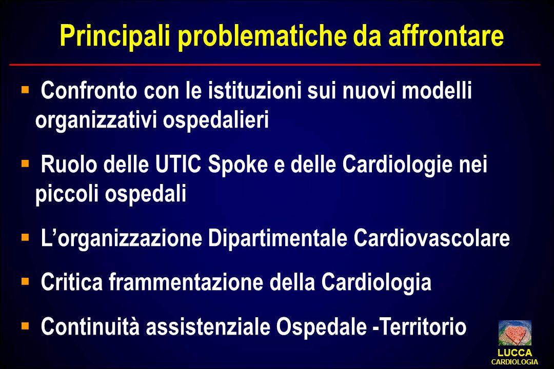 Principali problematiche da affrontare Confronto con le istituzioni sui nuovi modelli organizzativi ospedalieri Ruolo delle UTIC Spoke e delle Cardiol