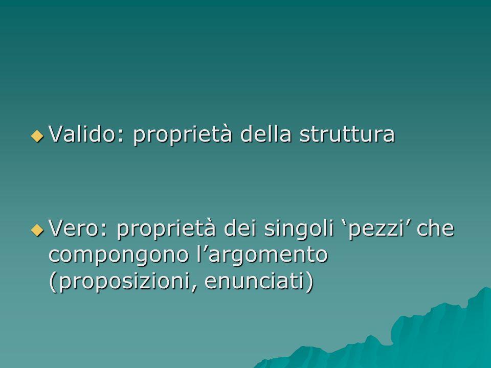 Valido: proprietà della struttura Valido: proprietà della struttura Vero: proprietà dei singoli pezzi che compongono largomento (proposizioni, enuncia