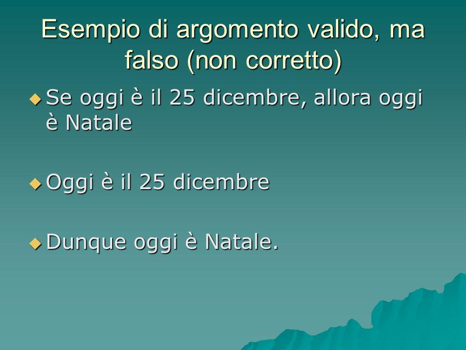 Esempio di argomento valido, ma falso (non corretto) Se oggi è il 25 dicembre, allora oggi è Natale Se oggi è il 25 dicembre, allora oggi è Natale Ogg