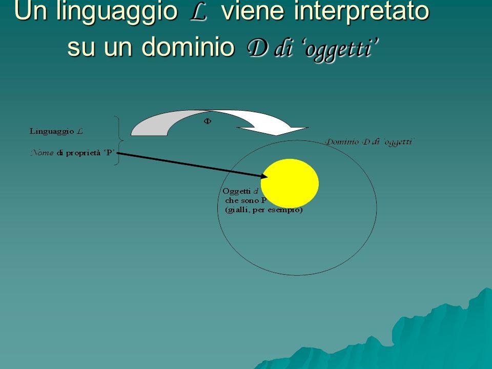 Un linguaggio L viene interpretato su un dominio D di oggetti