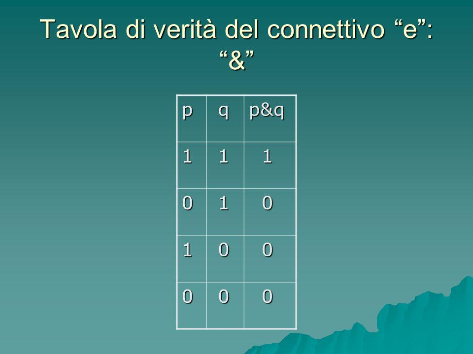 Girino Girino 1, 2, 3, 4, 5…….k 1, 2, 3, 4, 5…….k Penombra Penombra (k+1) (k+1) (k+2) (k+2) (k+3) (k+3) [….] [….] Rana Rana (k+m)………n.