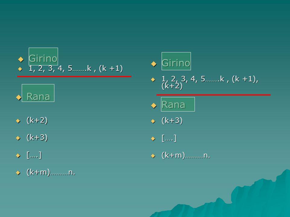 Girino Girino 1, 2, 3, 4, 5…….k, (k +1) 1, 2, 3, 4, 5…….k, (k +1) Girino Girino 1, 2, 3, 4, 5…….k, (k +1), (k+2) 1, 2, 3, 4, 5…….k, (k +1), (k+2) Rana