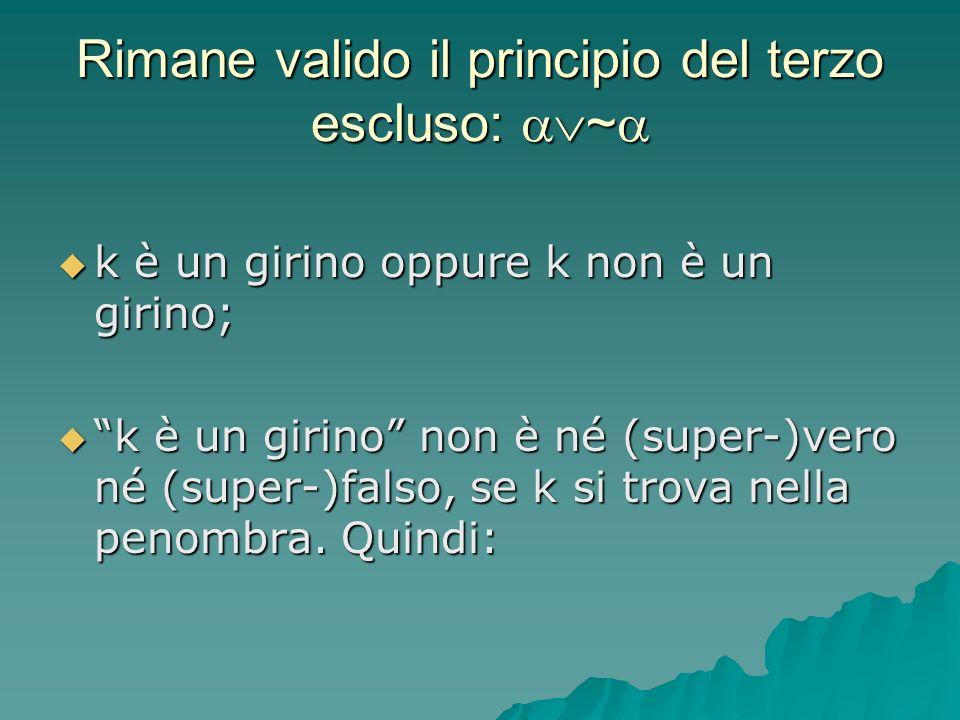 Rimane valido il principio del terzo escluso: ~ Rimane valido il principio del terzo escluso: ~ k è un girino oppure k non è un girino; k è un girino