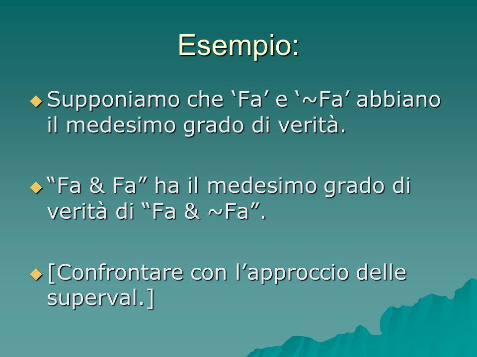 Esempio: Supponiamo che Fa e ~Fa abbiano il medesimo grado di verità. Supponiamo che Fa e ~Fa abbiano il medesimo grado di verità. Fa & Fa ha il medes