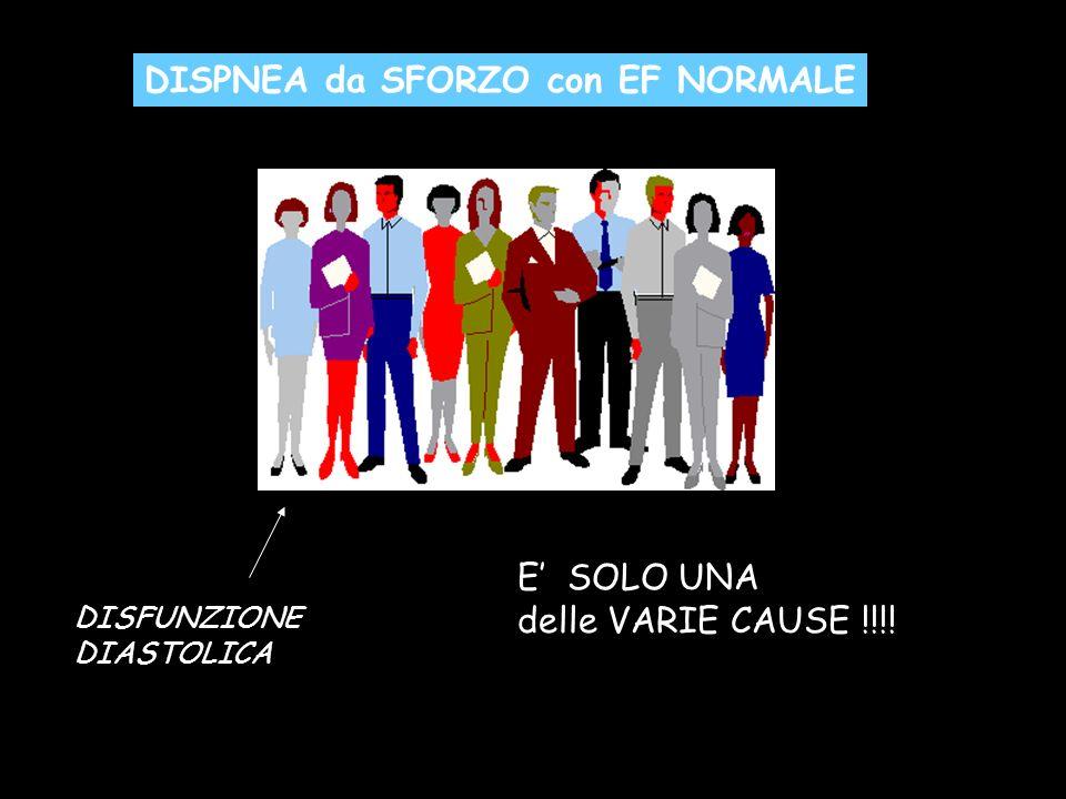 DISPNEA da SFORZO con EF NORMALE DISFUNZIONE DIASTOLICA E SOLO UNA delle VARIE CAUSE !!!!