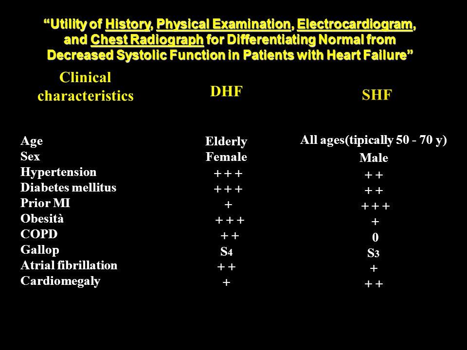 Clinical characteristics Age Sex Hypertension Diabetes mellitus Prior MI Obesità COPD Gallop Atrial fibrillation Cardiomegaly DHF Elderly Female + + +