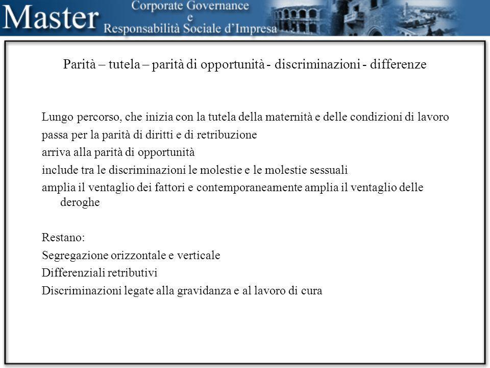 Parità – tutela – parità di opportunità - discriminazioni - differenze Lungo percorso, che inizia con la tutela della maternità e delle condizioni di