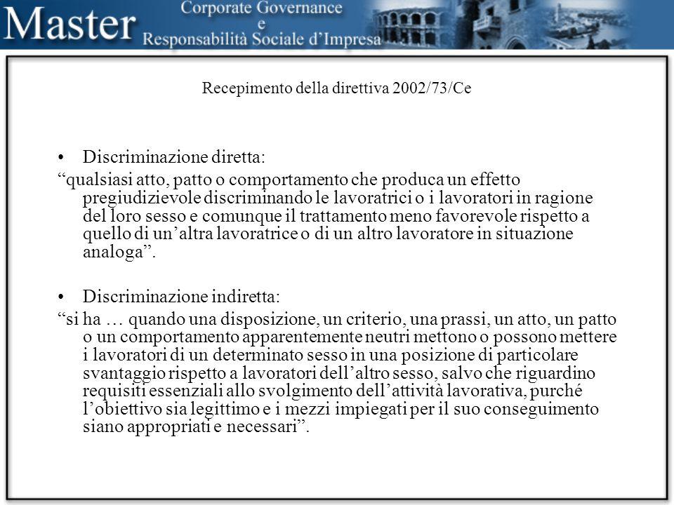 Recepimento della direttiva 2002/73/Ce Discriminazione diretta: qualsiasi atto, patto o comportamento che produca un effetto pregiudizievole discriminando le lavoratrici o i lavoratori in ragione del loro sesso e comunque il trattamento meno favorevole rispetto a quello di unaltra lavoratrice o di un altro lavoratore in situazione analoga.