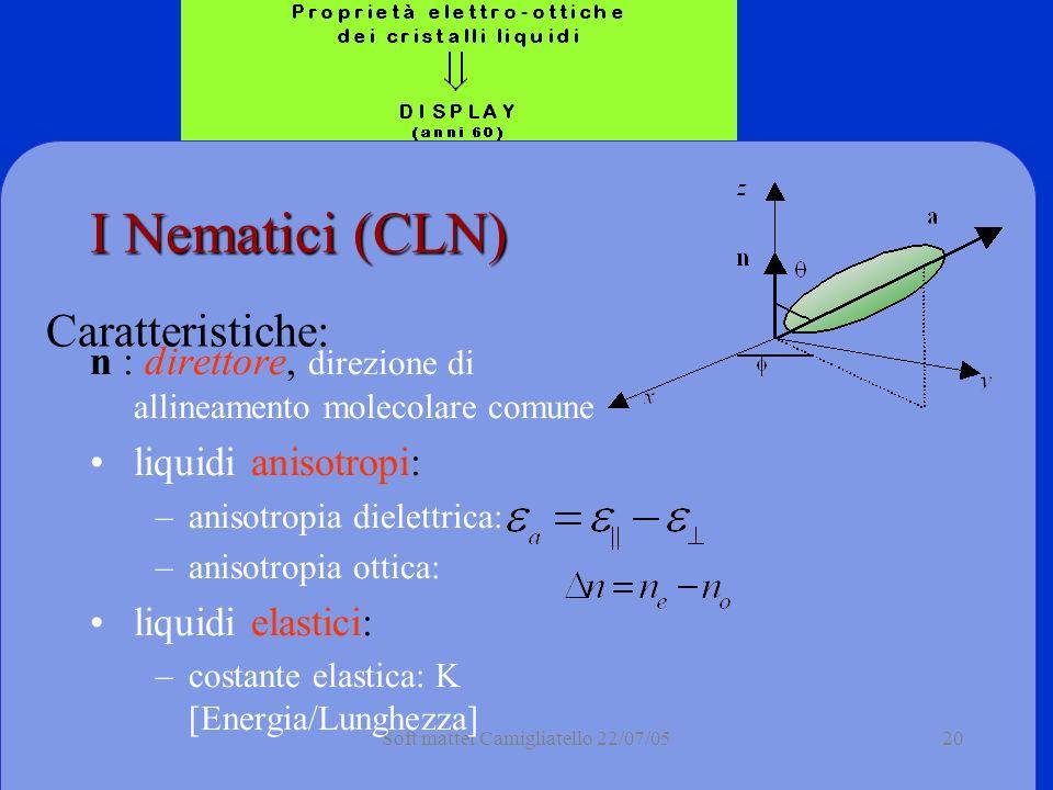 Soft matter Camigliatello 22/07/0520 I Nematici (CLN) n : direttore, direzione di allineamento molecolare comune liquidi anisotropi: –anisotropia dielettrica: –anisotropia ottica: liquidi elastici: –costante elastica: K [Energia/Lunghezza] Caratteristiche: