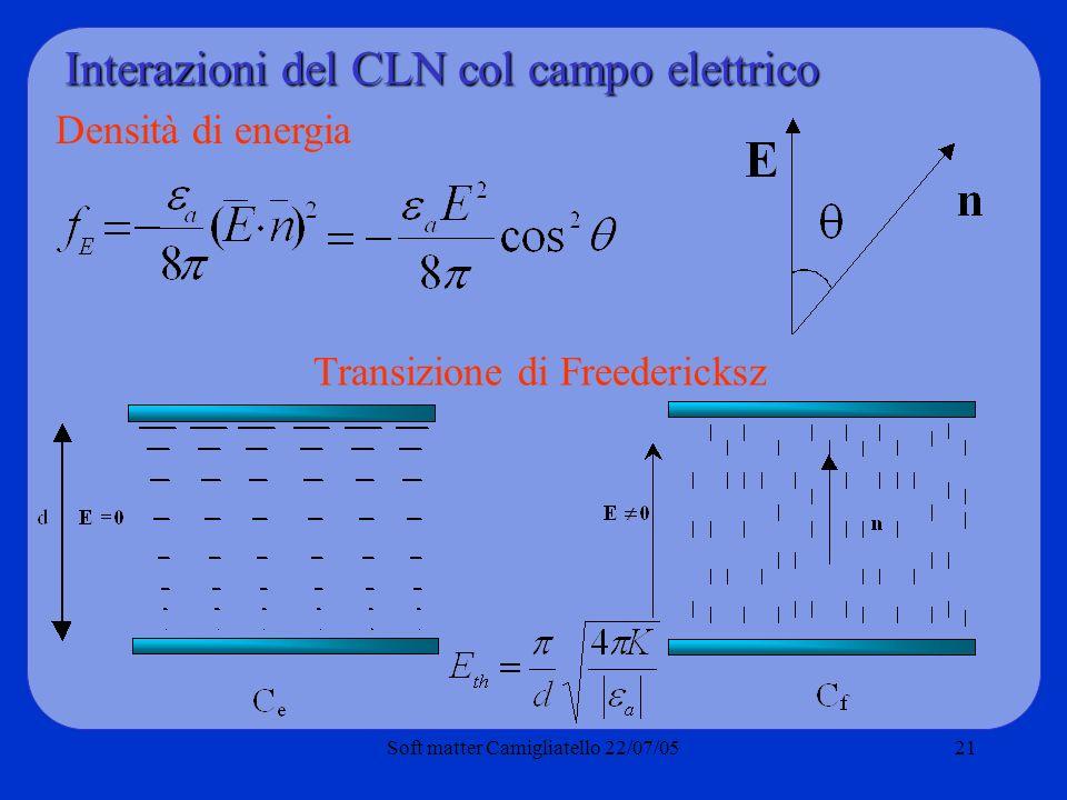 Soft matter Camigliatello 22/07/0521 Interazioni del CLN col campo elettrico Densità di energia Transizione di Freedericksz