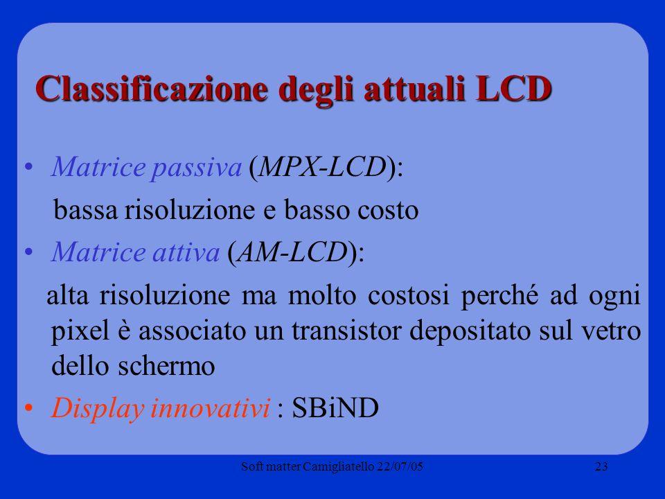 Soft matter Camigliatello 22/07/0523 Classificazione degli attuali LCD Matrice passiva (MPX-LCD): bassa risoluzione e basso costo Matrice attiva (AM-L