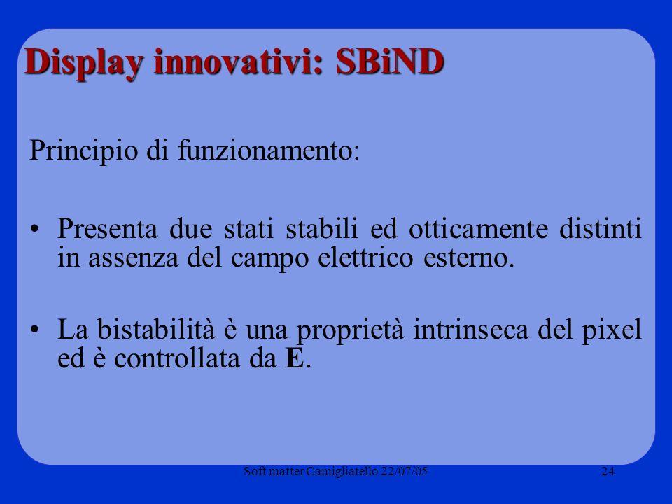 Soft matter Camigliatello 22/07/0524 Display innovativi: SBiND Principio di funzionamento: Presenta due stati stabili ed otticamente distinti in assenza del campo elettrico esterno.