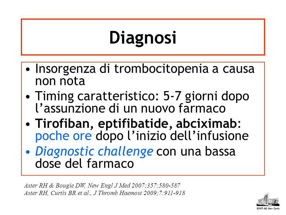 Insorgenza di trombocitopenia a causa non nota Timing caratteristico: 5-7 giorni dopo lassunzione di un nuovo farmaco Tirofiban, eptifibatide, abciximab: poche ore dopo linizio dellinfusione Diagnostic challenge con una bassa dose del farmaco Diagnosi SIMT-AO San Carlo Aster RH & Bougie DW, New Engl J Med 2007;357:580-587 Aster RH, Curtis BR et al., J Thromb Haemost 2009;7:911-918