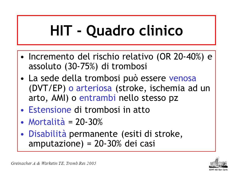 Incremento del rischio relativo (OR 20-40%) e assoluto (30-75%) di trombosi La sede della trombosi può essere venosa (DVT/EP) o arteriosa (stroke, ischemia ad un arto, AMI) o entrambi nello stesso pz Estensione di trombosi in atto Mortalità = 20-30% Disabilità permanente (esiti di stroke, amputazione) = 20-30% dei casi HIT - Quadro clinico Greinacher A & Warketin TE, Tromb Res 2005 SIMT-AO San Carlo