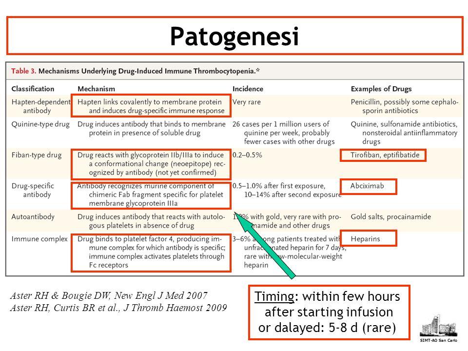 Patogenesi Warkentin TE New Engl J Med 2007